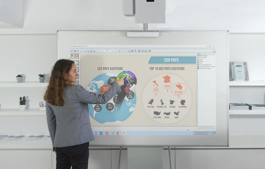 Quelles sont les fonctions d'un vidéoprojecteur interactif ?