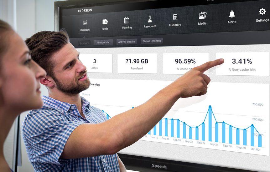 Nos conseils pour l'achat de votre écran interactif